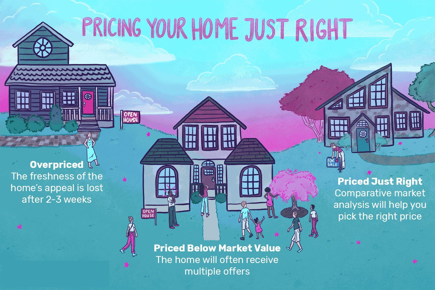 price your Kamloops home right