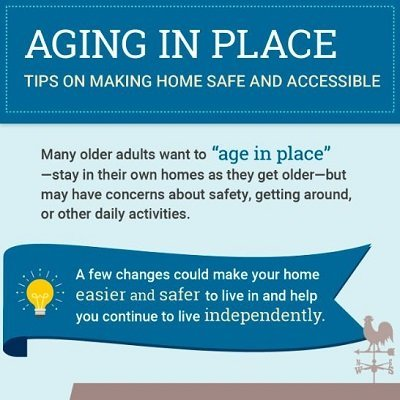 Age in your home